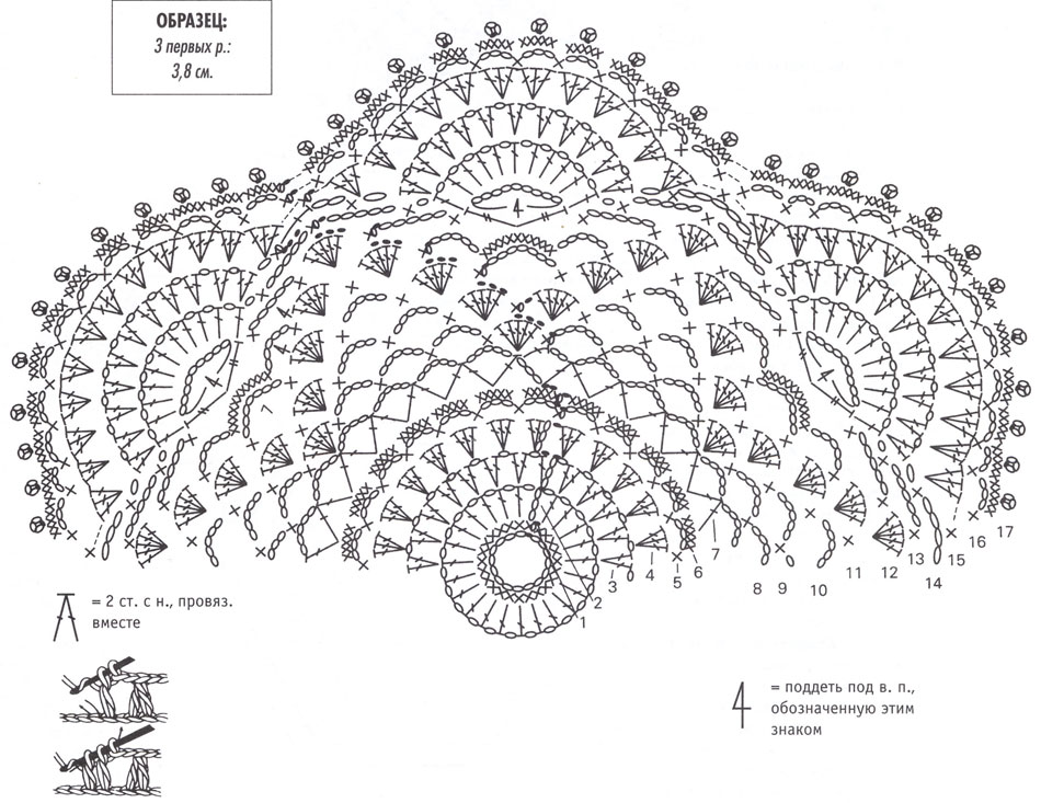 Вязаные крючком схемы подставок под стаканы