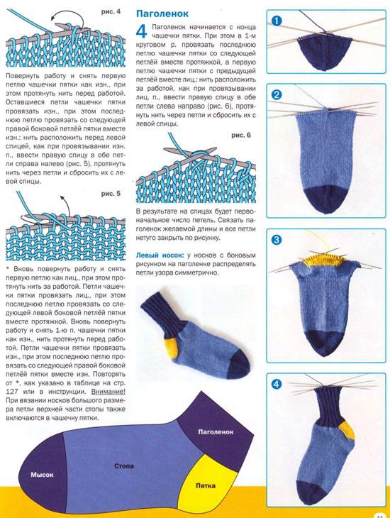 Вязание носок от пятки схема 365
