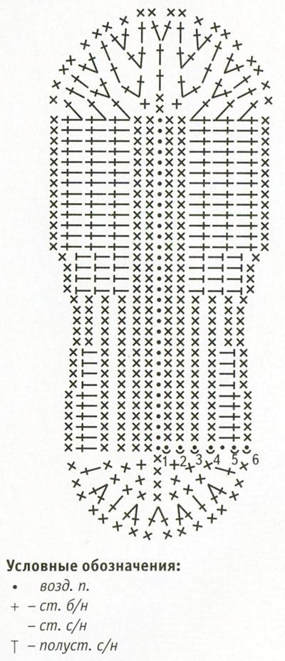 Вязание тапочек крючком схемы вязания тапочек 2