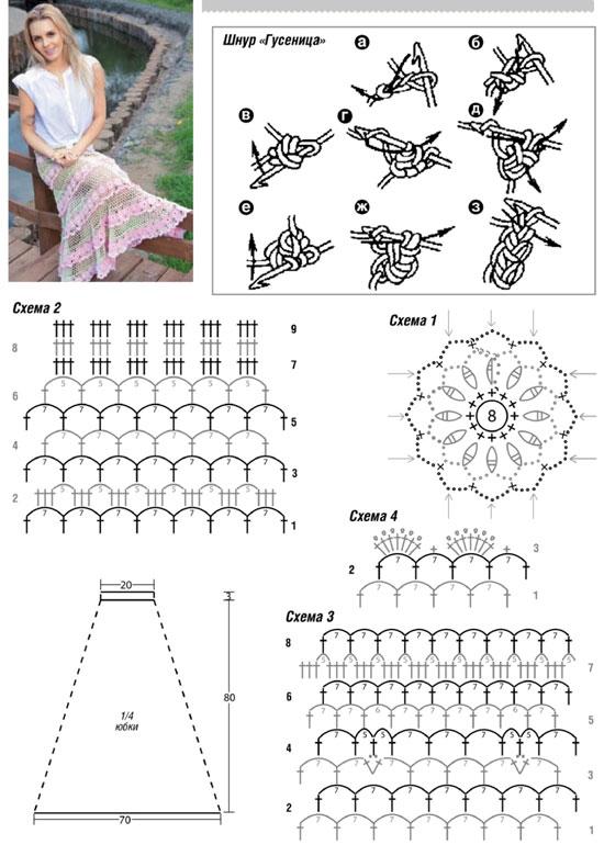 Многоярусная юбка вязание крючком схемы