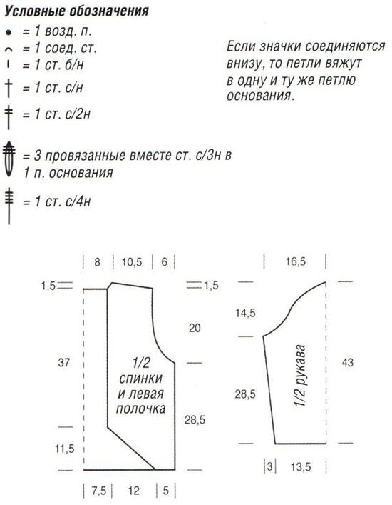 Ажурные узоры спицами с описанием и схемами для кофточек