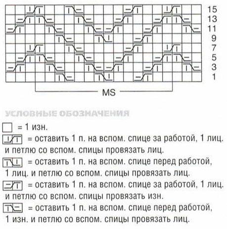 времени суток, зигзаг резинка спицами схема вязания является символом