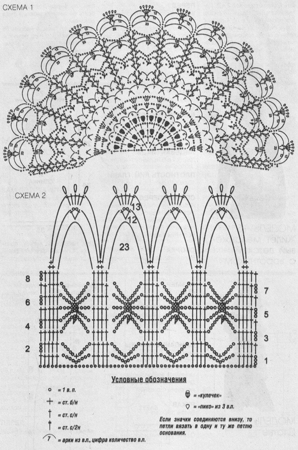 Схема вязания короткого рукава крючком