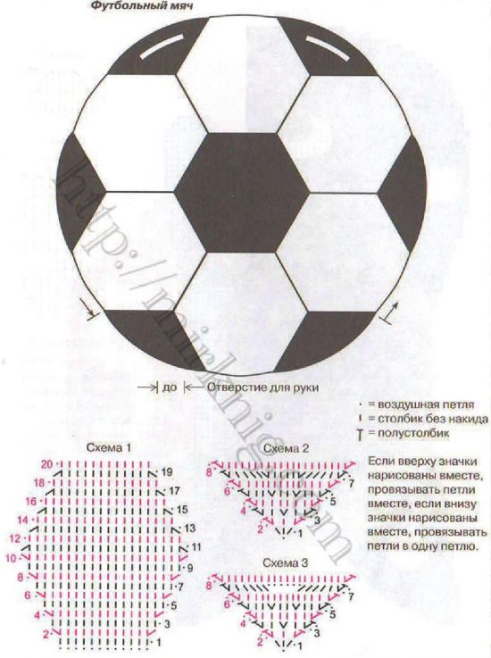 Коврик футбольный мяч своими руками 4